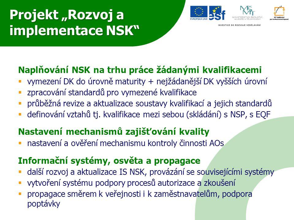 """Projekt """"Rozvoj a implementace NSK"""" Naplňování NSK na trhu práce žádanými kvalifikacemi  vymezení DK do úrovně maturity + nejžádanější DK vyšších úro"""