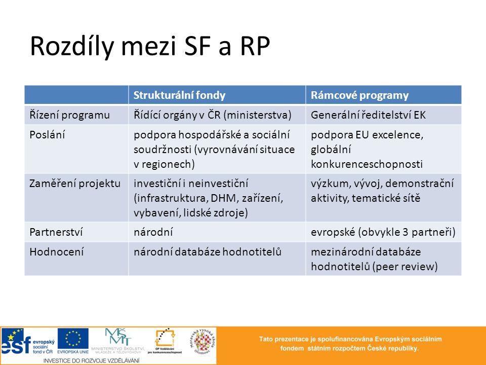 Rozdíly mezi SF a RP Strukturální fondyRámcové programy Řízení programuŘídící orgány v ČR (ministerstva)Generální ředitelství EK Poslánípodpora hospod