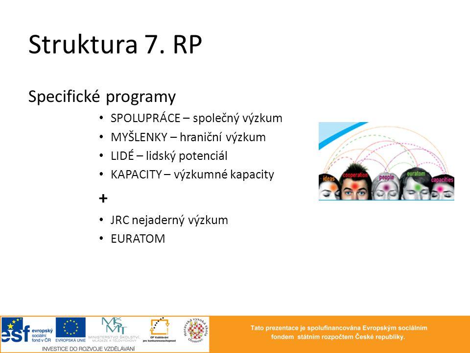 Struktura 7. RP Specifické programy • SPOLUPRÁCE – společný výzkum • MYŠLENKY – hraniční výzkum • LIDÉ – lidský potenciál • KAPACITY – výzkumné kapaci