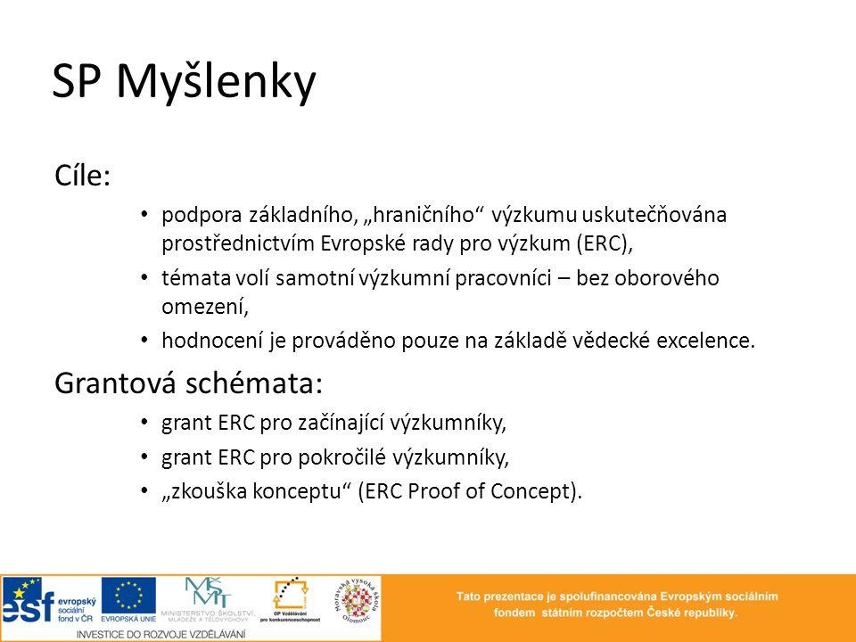 """SP Myšlenky Cíle: • podpora základního, """"hraničního"""" výzkumu uskutečňována prostřednictvím Evropské rady pro výzkum (ERC), • témata volí samotní výzku"""