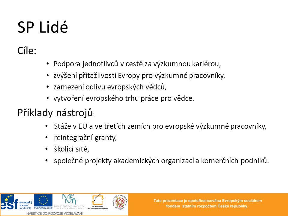 SP Lidé Cíle: • Podpora jednotlivců v cestě za výzkumnou kariérou, • zvýšení přitažlivosti Evropy pro výzkumné pracovníky, • zamezení odlivu evropskýc