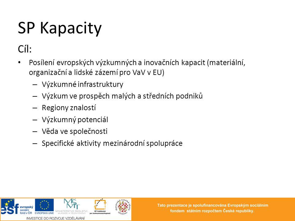 SP Kapacity Cíl: • Posílení evropských výzkumných a inovačních kapacit (materiální, organizační a lidské zázemí pro VaV v EU) – Výzkumné infrastruktur