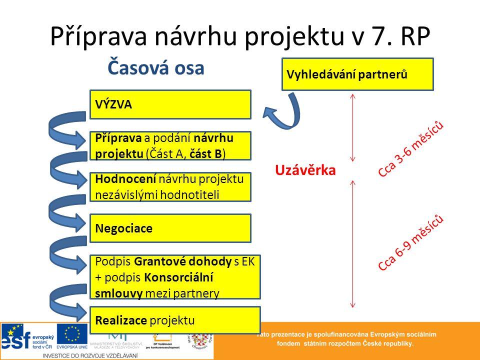 Příprava návrhu projektu v 7. RP VÝZVA Příprava a podání návrhu projektu (Část A, část B) Hodnocení návrhu projektu nezávislými hodnotiteli Vyhledáván