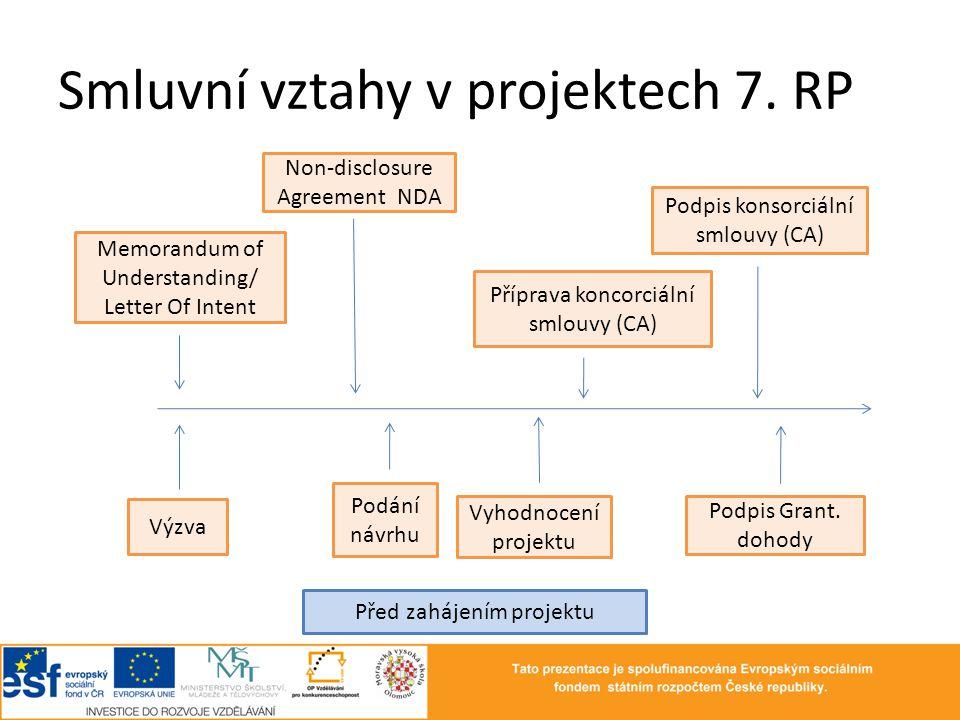 Smluvní vztahy v projektech 7. RP Non-disclosure Agreement NDA Výzva Podání návrhu Vyhodnocení projektu Příprava koncorciální smlouvy (CA) Podpis Gran