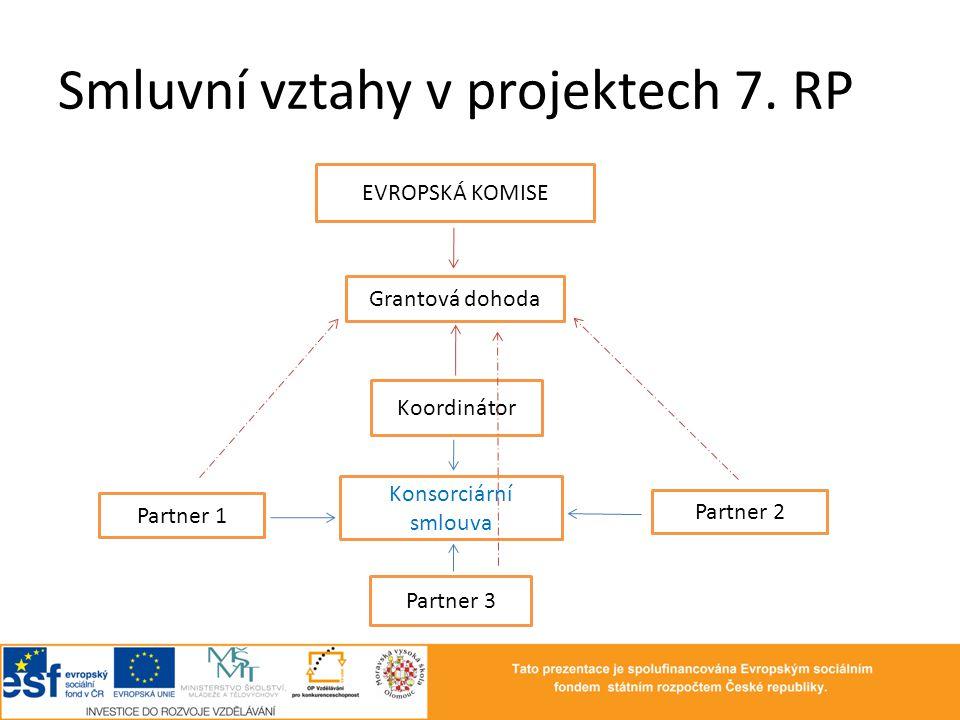 Smluvní vztahy v projektech 7. RP EVROPSKÁ KOMISE Grantová dohoda Koordinátor Partner 1 Konsorciární smlouva Partner 2 Partner 3