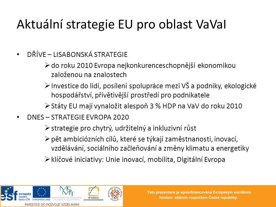 Aktuální strategie EU pro oblast VaVaI • DŘÍVE – LISABONSKÁ STRATEGIE  do roku 2010 Evropa nejkonkurenceschopnější ekonomikou založenou na znalostech