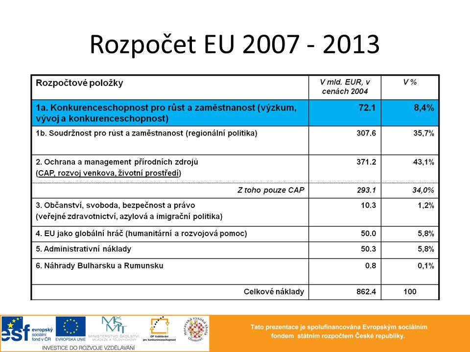 Základní finanční pravidla Grantové financování: • jsou vyhlašovány výzvy k předkládání návrhů projektů (Calls for Proposals), úspěšným žadatelům je přidělen finanční příspěvek EU (grant).