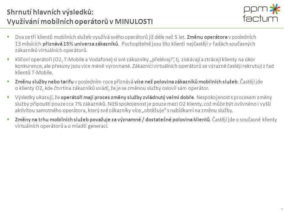 Shrnutí hlavních výsledků: Využívání mobilních operátorů v MINULOSTI  Dva ze tří klientů mobilních služeb využívá svého operátorů již déle než 5 let.