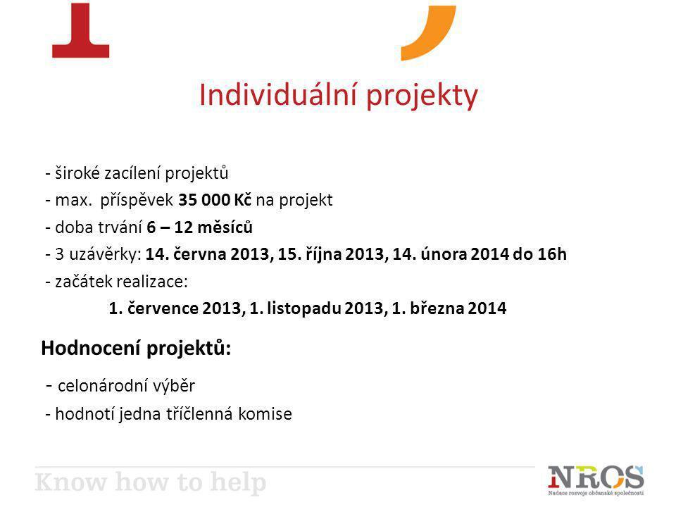 Individuální projekty - široké zacílení projektů - max.
