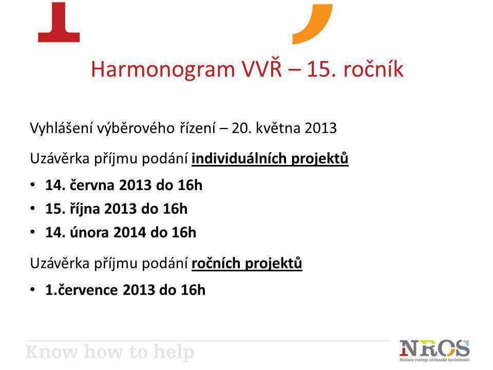 Harmonogram VVŘ – 15. ročník Vyhlášení výběrového řízení – 20.