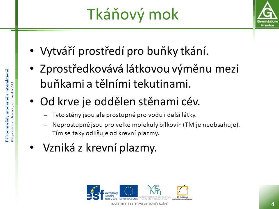 Přírodní vědy moderně a interaktivně ©Gymnázium Hranice, Zborovská 293 Tkáňový mok • Vytváří prostředí pro buňky tkání.