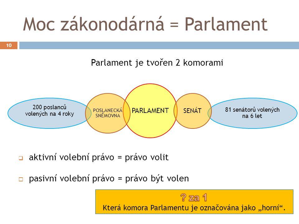 Moc zákonodárná = Parlament 10 Parlament je tvořen 2 komorami  aktivní volební právo = právo volit  pasivní volební právo = právo být volen PARLAMEN