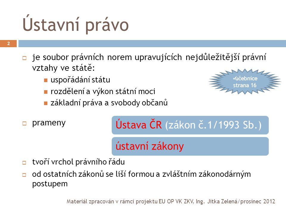 Legislativní činnost II.