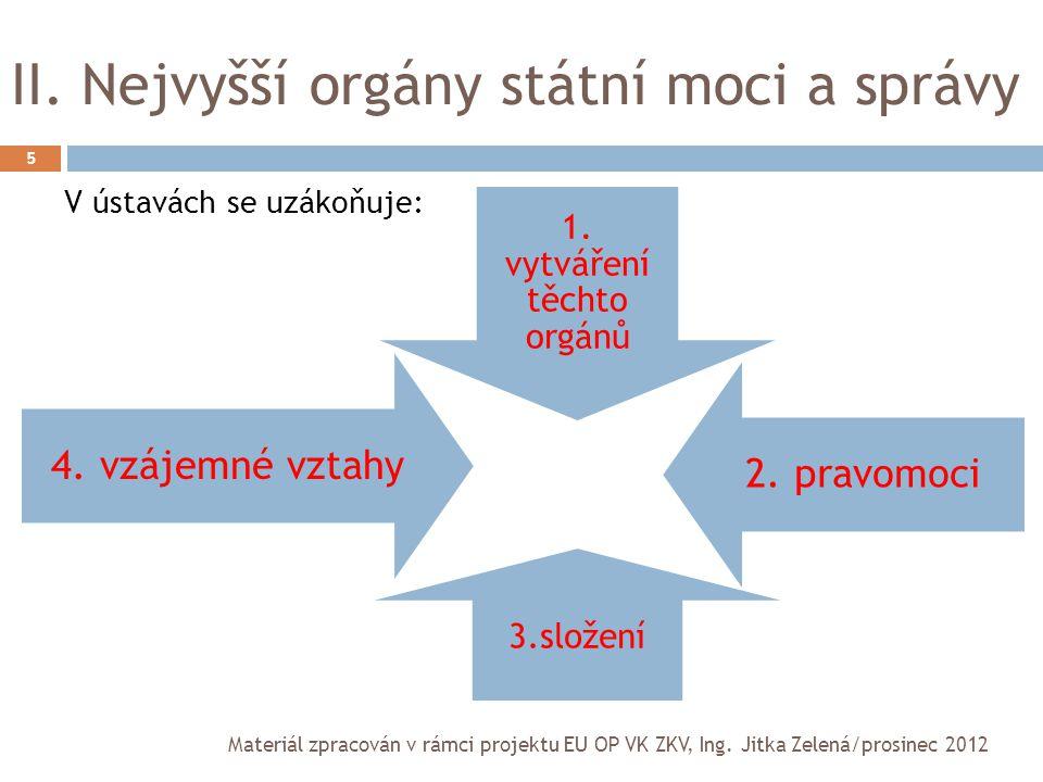 II. Nejvyšší orgány státní moci a správy 5 V ústavách se uzákoňuje: Materiál zpracován v rámci projektu EU OP VK ZKV, Ing. Jitka Zelená/prosinec 2012