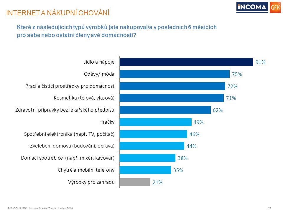 © INCOMA GfK | Incoma Market Trends| Leden 2014 27 INTERNET A NÁKUPNÍ CHOVÁNÍ Které z následujících typů výrobků jste nakupoval/a v posledních 6 měsíc