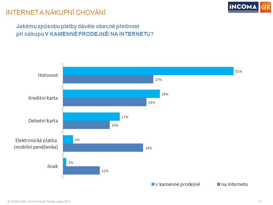 © INCOMA GfK | Incoma Market Trends| Leden 2014 31 Jakému způsobu platby dáváte obecně přednost při nákupu V KAMENNÉ PRODEJNĚ/ NA INTERNETU? INTERNET