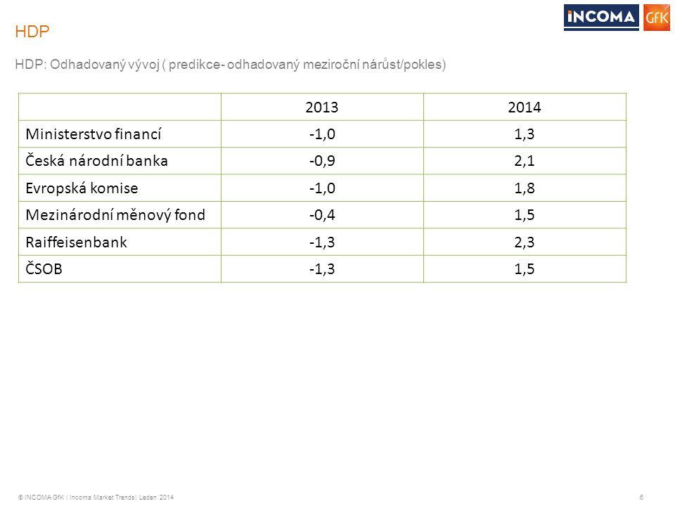 © INCOMA GfK | Incoma Market Trends| Leden 2014 6 HDP HDP: Odhadovaný vývoj ( predikce- odhadovaný meziroční nárůst/pokles) 20132014 Ministerstvo fina