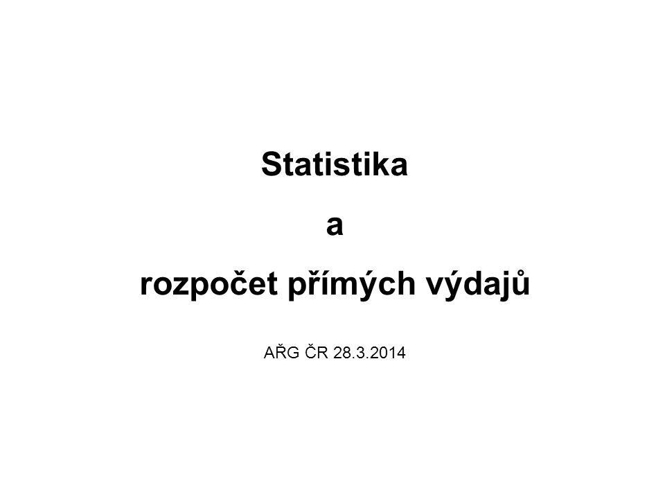 Statistika a rozpočet přímých výdajů AŘG ČR 28.3.2014
