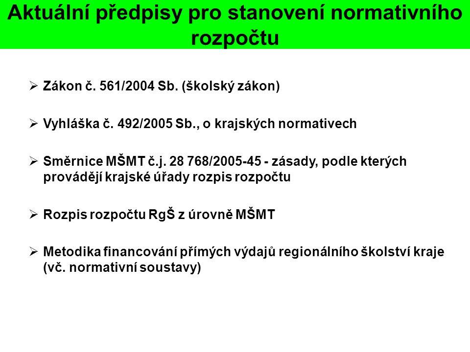 Vývoj počtu žáků na gymnáziích ČR zřizovatel: kraj a obec - denní studium +0,39% -0,03% +0,28% +0,73%-0,02%-0,34% -1,44% -2,58% -2,64% -2,97% -2,18% -10,4% Zdroj: MŠMT