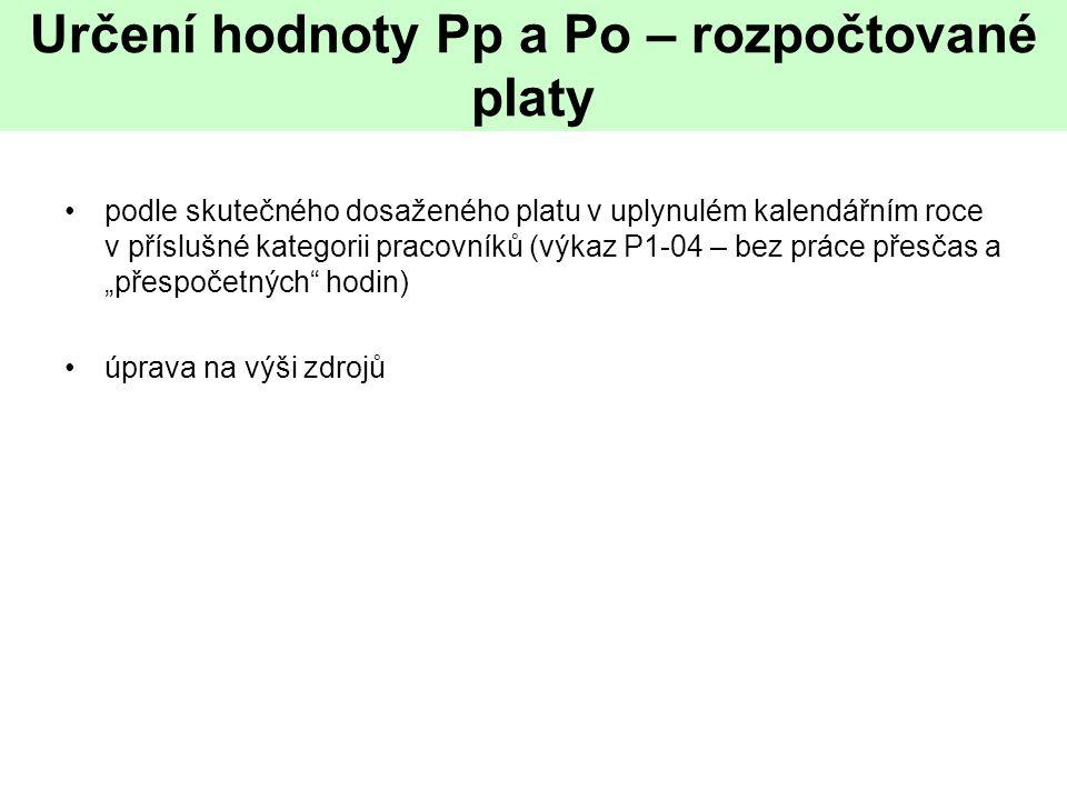 Vývoj počtu žáků na gymnáziích ČR zřizovatel: kraj a obec – nižší VLG +0,74% -0,23% -0,44% -0,90% -1,37% -1,08% -1,11% -1,66% -1,32% +0,63% - 6,6% Zdroj: MŠMT