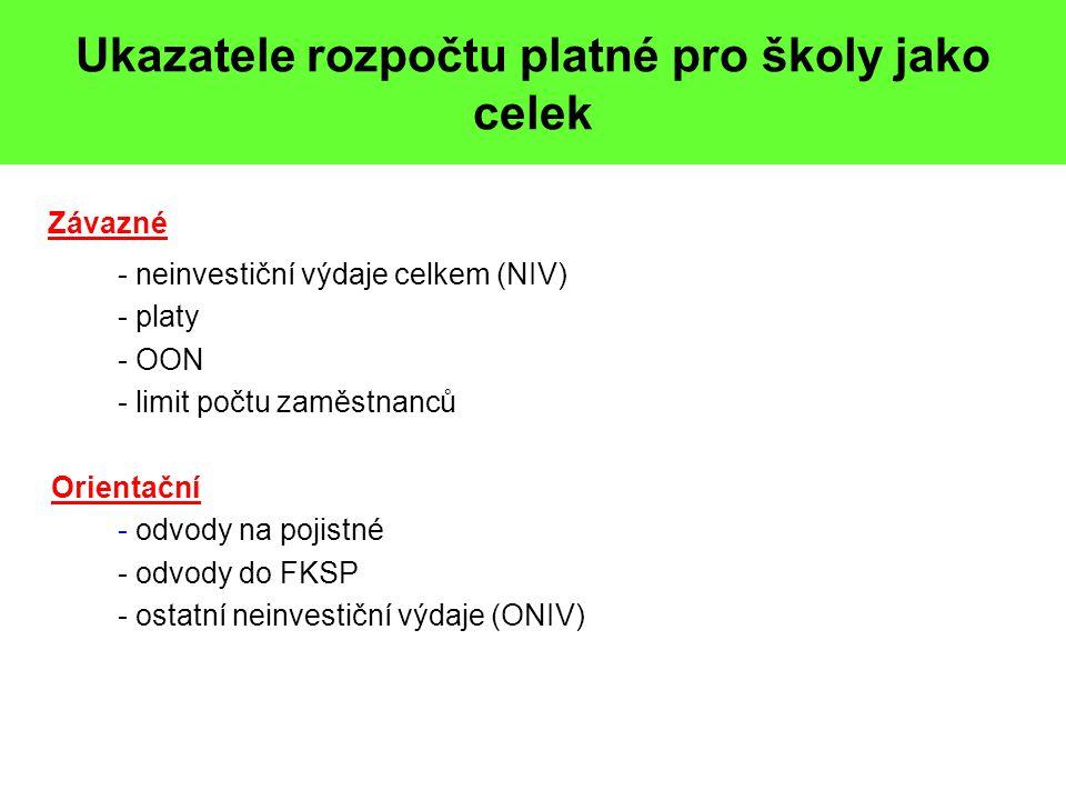 Mzdový normativ na rok 2014 Gymnázium 8-leté vyšší (RVP)