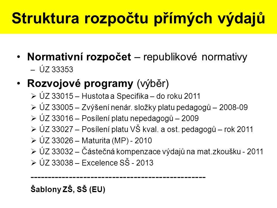 Republikové normativy MP VěkováNIVcelkemONIVZam.kategorieCELKEMvč.
