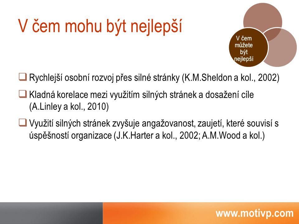 V čem můžete být nejlepší V čem mohu být nejlepší  Rychlejší osobní rozvoj přes silné stránky (K.M.Sheldon a kol., 2002)  Kladná korelace mezi využitím silných stránek a dosažení cíle (A.Linley a kol., 2010)  Využití silných stránek zvyšuje angažovanost, zaujetí, které souvisí s úspěšností organizace (J.K.Harter a kol., 2002; A.M.Wood a kol.)