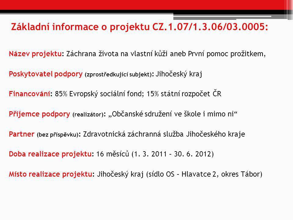 """Základní informace o projektu CZ.1.07/1.3.06/03.0005: Název projektu: Záchrana života na vlastní kůži aneb První pomoc prožitkem, Poskytovatel podpory (zprostředkující subjekt) : Jihočeský kraj Financování: 85% Evropský sociální fond; 15% státní rozpočet ČR Příjemce podpory (realizátor) : """"Občanské sdružení ve škole i mimo ni Partner (bez příspěvku) : Zdravotnická záchranná služba Jihočeského kraje Doba realizace projektu: 16 měsíců (1."""