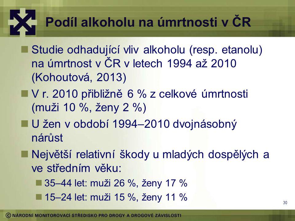 Podíl alkoholu na úmrtnosti v ČR  Studie odhadující vliv alkoholu (resp. etanolu) na úmrtnost v ČR v letech 1994 až 2010 (Kohoutová, 2013)  V r. 201