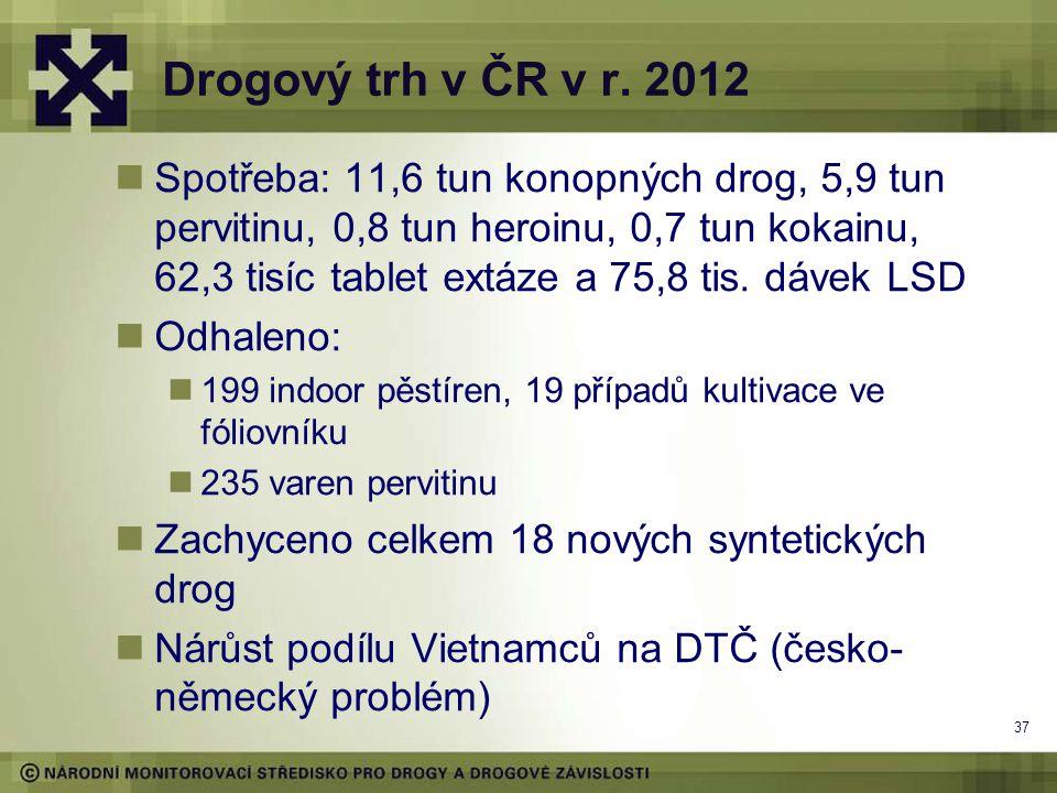 Drogový trh v ČR v r. 2012  Spotřeba: 11,6 tun konopných drog, 5,9 tun pervitinu, 0,8 tun heroinu, 0,7 tun kokainu, 62,3 tisíc tablet extáze a 75,8 t