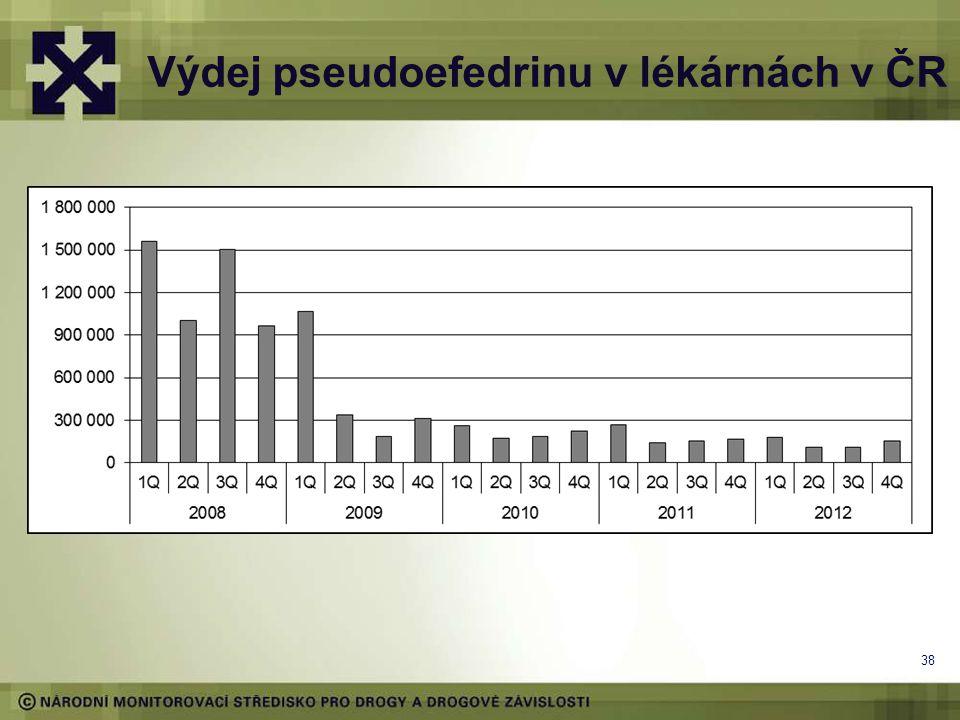 Výdej pseudoefedrinu v lékárnách v ČR 38