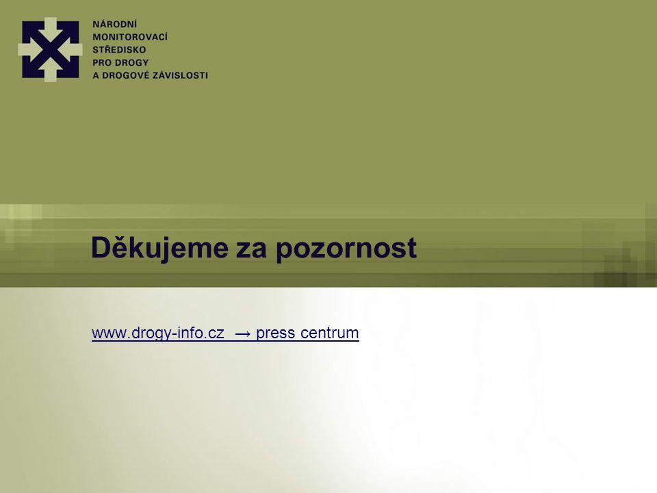 Děkujeme za pozornost www.drogy-info.cz → press centrum