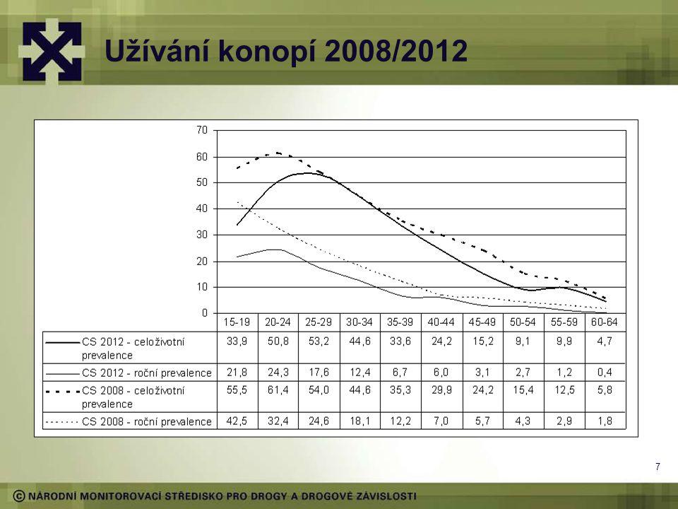 Užívání konopí 2008/2012 7