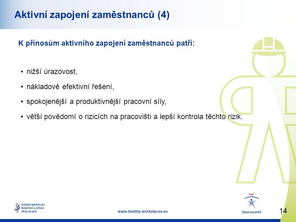 14 www.healthy-workplaces.eu Aktivní zapojení zaměstnanců (4) K přínosům aktivního zapojení zaměstnanců patří: •nižší úrazovost, •nákladově efektivní řešení, •spokojenější a produktivnější pracovní síly, •větší povědomí o rizicích na pracovišti a lepší kontrola těchto rizik.