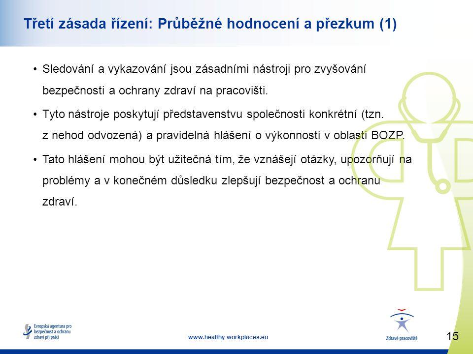 15 www.healthy-workplaces.eu Třetí zásada řízení: Průběžné hodnocení a přezkum (1) •Sledování a vykazování jsou zásadními nástroji pro zvyšování bezpečnosti a ochrany zdraví na pracovišti.