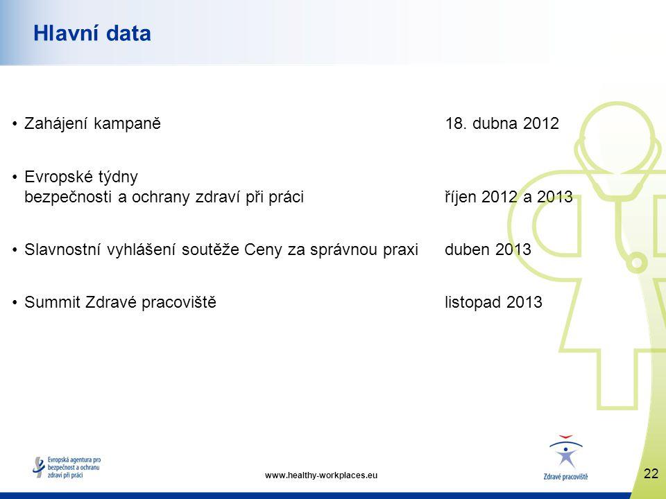 www.healthy-workplaces.eu •Zahájení kampaně 18. dubna 2012 •Evropské týdny bezpečnosti a ochrany zdraví při práci říjen 2012 a 2013 •Slavnostní vyhláš