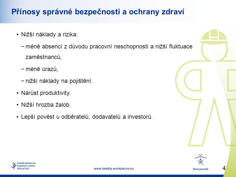 4 www.healthy-workplaces.eu Přínosy správné bezpečnosti a ochrany zdraví •Nižší náklady a rizika: −méně absencí z důvodu pracovní neschopnosti a nižší