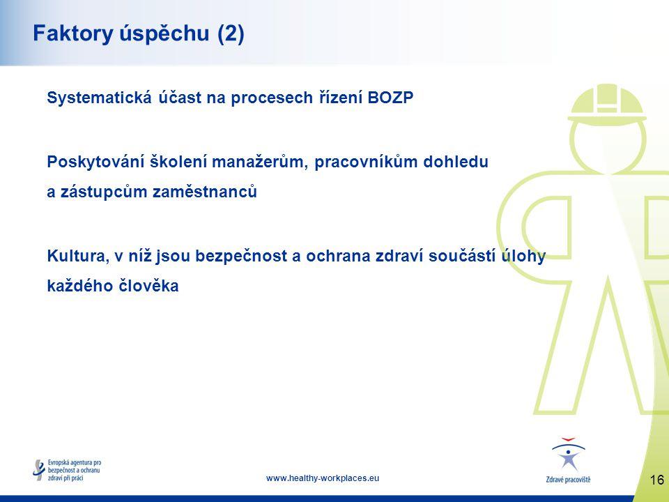 16 www.healthy-workplaces.eu Faktory úspěchu (2) Systematická účast na procesech řízení BOZP Poskytování školení manažerům, pracovníkům dohledu a zástupcům zaměstnanců Kultura, v níž jsou bezpečnost a ochrana zdraví součástí úlohy každého člověka