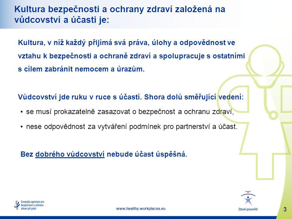 3 www.healthy-workplaces.eu Kultura bezpečnosti a ochrany zdraví založená na vůdcovství a účasti je: Kultura, v níž každý přijímá svá práva, úlohy a odpovědnost ve vztahu k bezpečnosti a ochraně zdraví a spolupracuje s ostatními s cílem zabránit nemocem a úrazům.