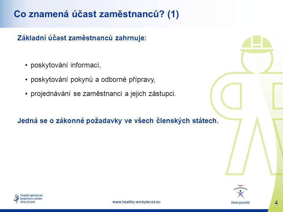 4 www.healthy-workplaces.eu Co znamená účast zaměstnanců.