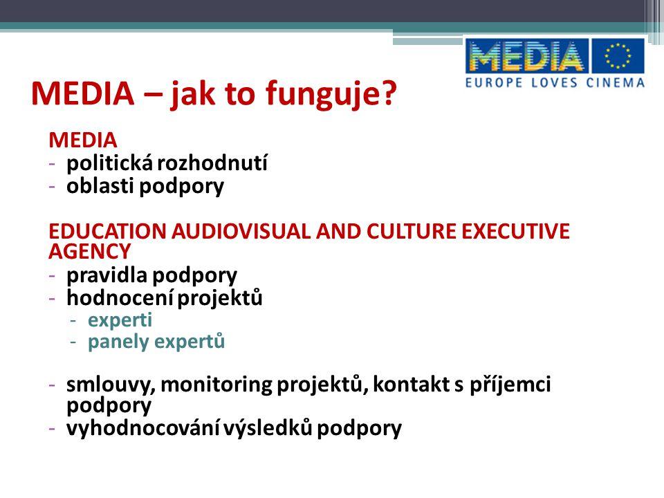 Informační a servisní kancelář programu MEDIA MEDIA Desk od r.