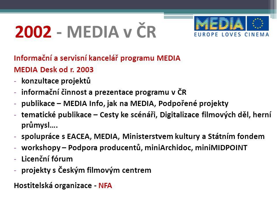 2 mil EUR ročně Development 300 000 EUR Distribuce 400 000 – 500 000 EUR Protektor, Tři sezóny v pekle, Nebel, Čtyři slunce, Soukromý vesmír Anifest, MFF Zlín, Fresh Film Fest, MFDF Jihlava, LFŠ ANOMALIA, TransIStor, MIDPOINT, Ex Oriente Film MEDIA v ČR - VÝSLEDKY