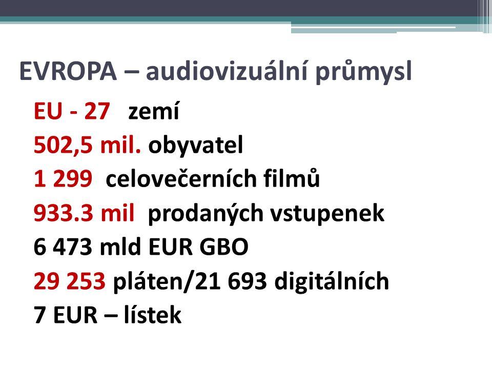 EVROPA - audiovizuální průmysl obrat 107mld EUR/ rok 1,2 mil.