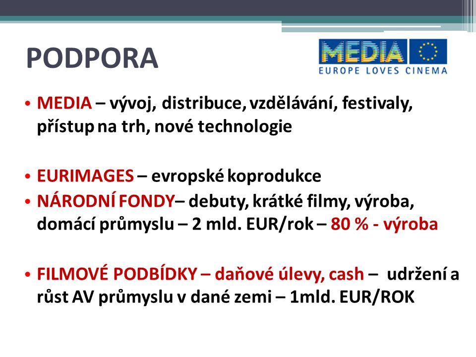 Audiovizuální politika EU REGULACE Směrnice o audiovizuálních mediálních službách (AVMS Directive) – pro všechny služby obsahující AV obsah (evropský obsah v TV, ochrana dětí apod.) Doporučení o státní podpoře – Cinema Communication – pravidla pro státní fondy; kulturní výjimka – podpora pro kulturní projekty a služby je možná – max.