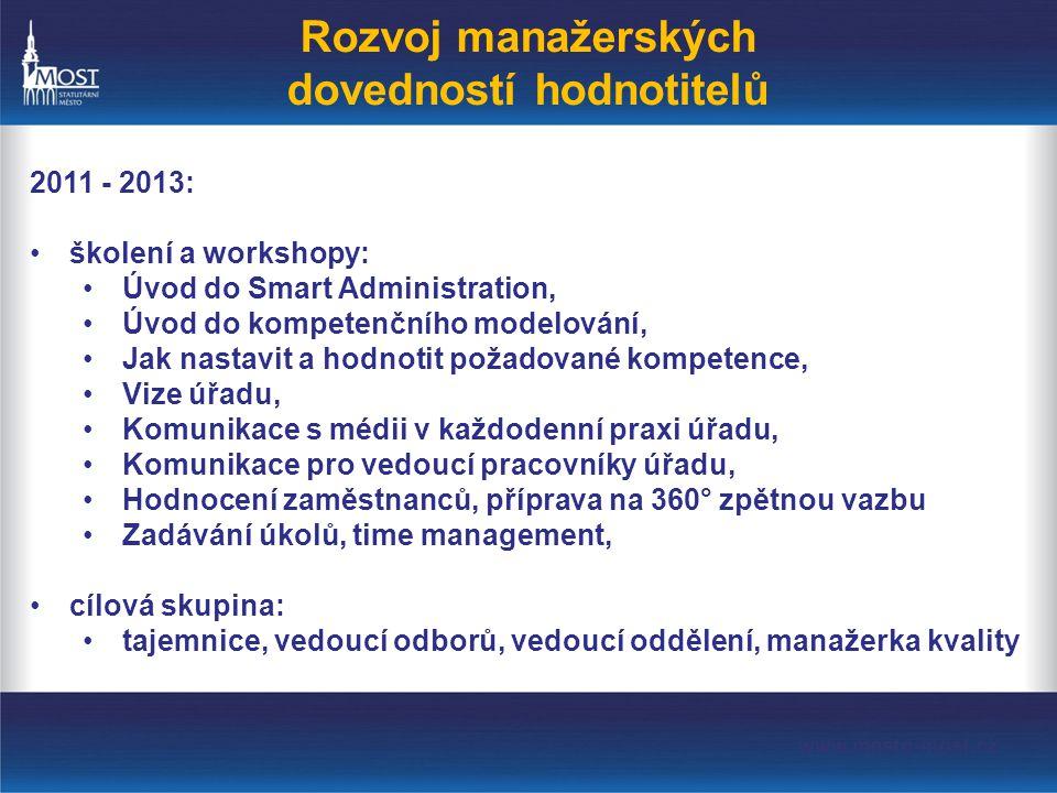 Rozvoj manažerských dovedností hodnotitelů 2011 - 2013: •školení a workshopy: •Úvod do Smart Administration, •Úvod do kompetenčního modelování, •Jak nastavit a hodnotit požadované kompetence, •Vize úřadu, •Komunikace s médii v každodenní praxi úřadu, •Komunikace pro vedoucí pracovníky úřadu, •Hodnocení zaměstnanců, příprava na 360° zpětnou vazbu •Zadávání úkolů, time management, •cílová skupina: •tajemnice, vedoucí odborů, vedoucí oddělení, manažerka kvality