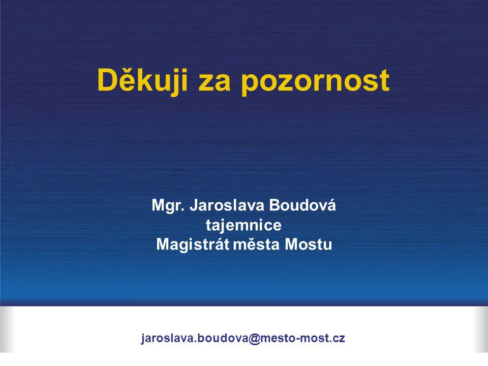 Mgr. Jaroslava Boudová tajemnice Magistrát města Mostu Děkuji za pozornost jaroslava.boudova@mesto-most.cz