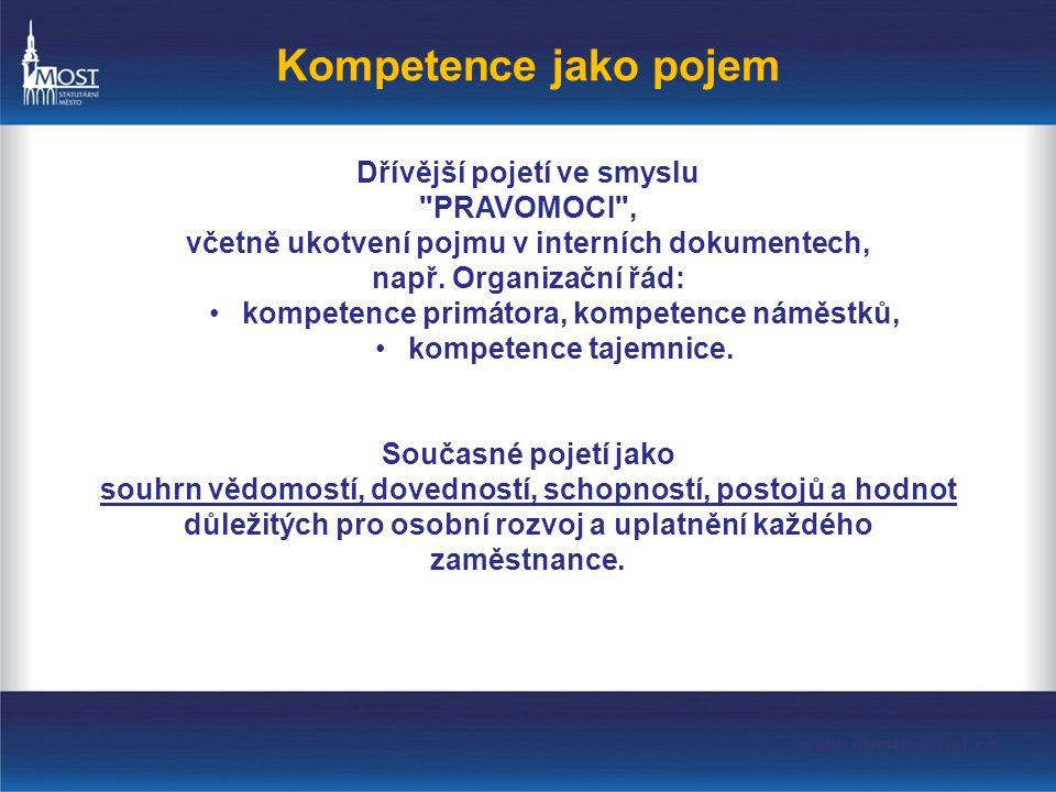 Kompetence jako pojem Dřívější pojetí ve smyslu PRAVOMOCI , včetně ukotvení pojmu v interních dokumentech, např.