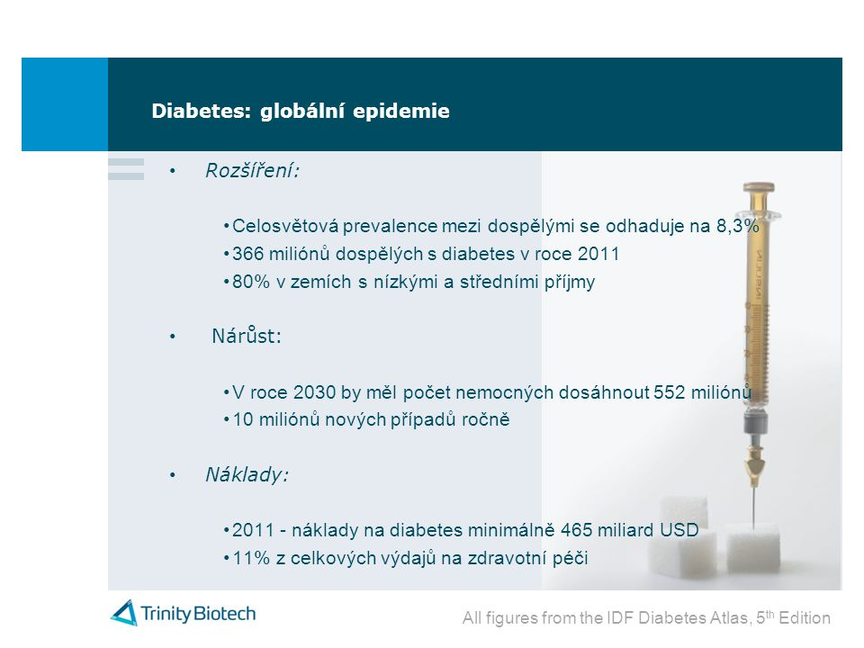 Diabetes: globální epidemie • Rozšíření: •Celosvětová prevalence mezi dospělými se odhaduje na 8,3% •366 miliónů dospělých s diabetes v roce 2011 •80% v zemích s nízkými a středními příjmy • Nárůst: •V roce 2030 by měl počet nemocných dosáhnout 552 miliónů •10 miliónů nových případů ročně • Náklady: •2011 - náklady na diabetes minimálně 465 miliard USD •11% z celkových výdajů na zdravotní péči All figures from the IDF Diabetes Atlas, 5 th Edition