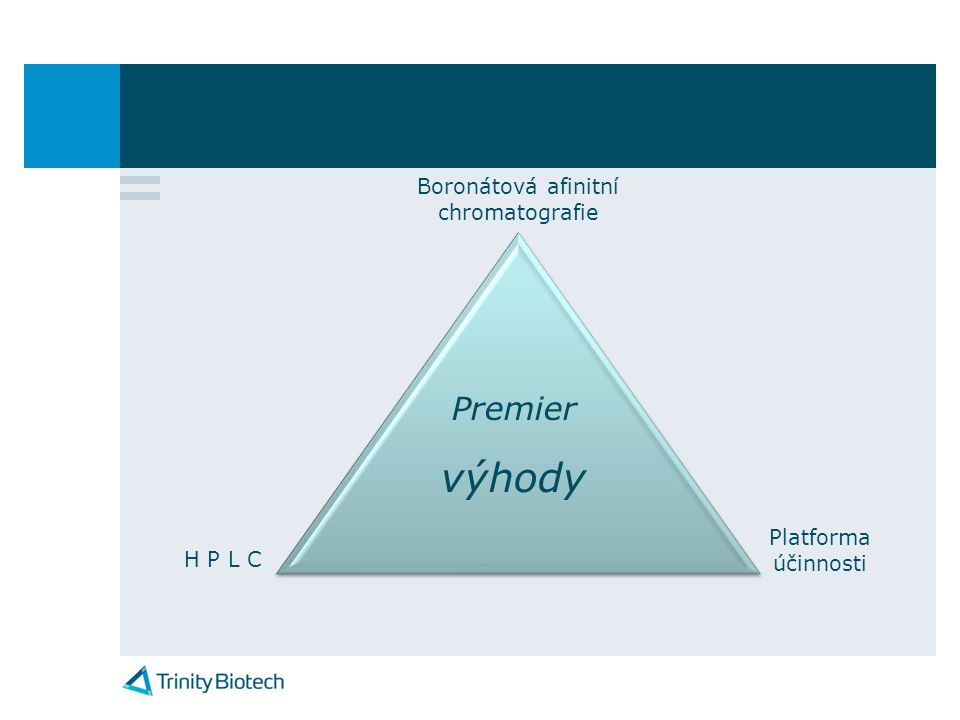 Premier výhody H P L C Platforma účinnosti Boronátová afinitní chromatografie