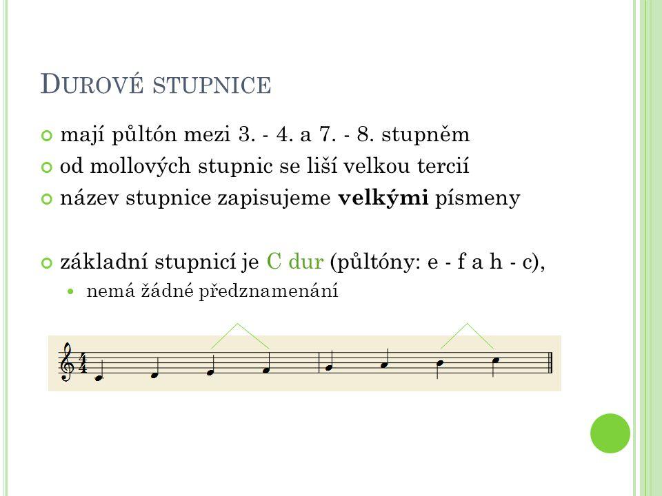 D UROVÉ STUPNICE mají půltón mezi 3. - 4. a 7. - 8. stupněm od mollových stupnic se liší velkou tercií název stupnice zapisujeme velkými písmeny zákla